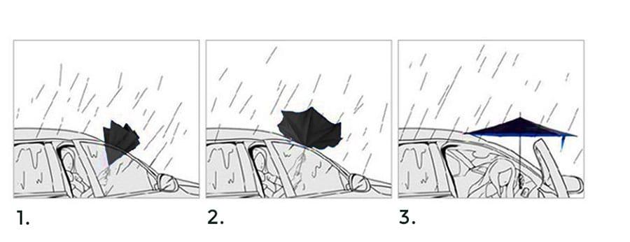 Paraguas diseñado para no mojarte al salir del coche